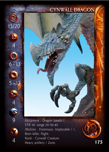 Drago Cynwall